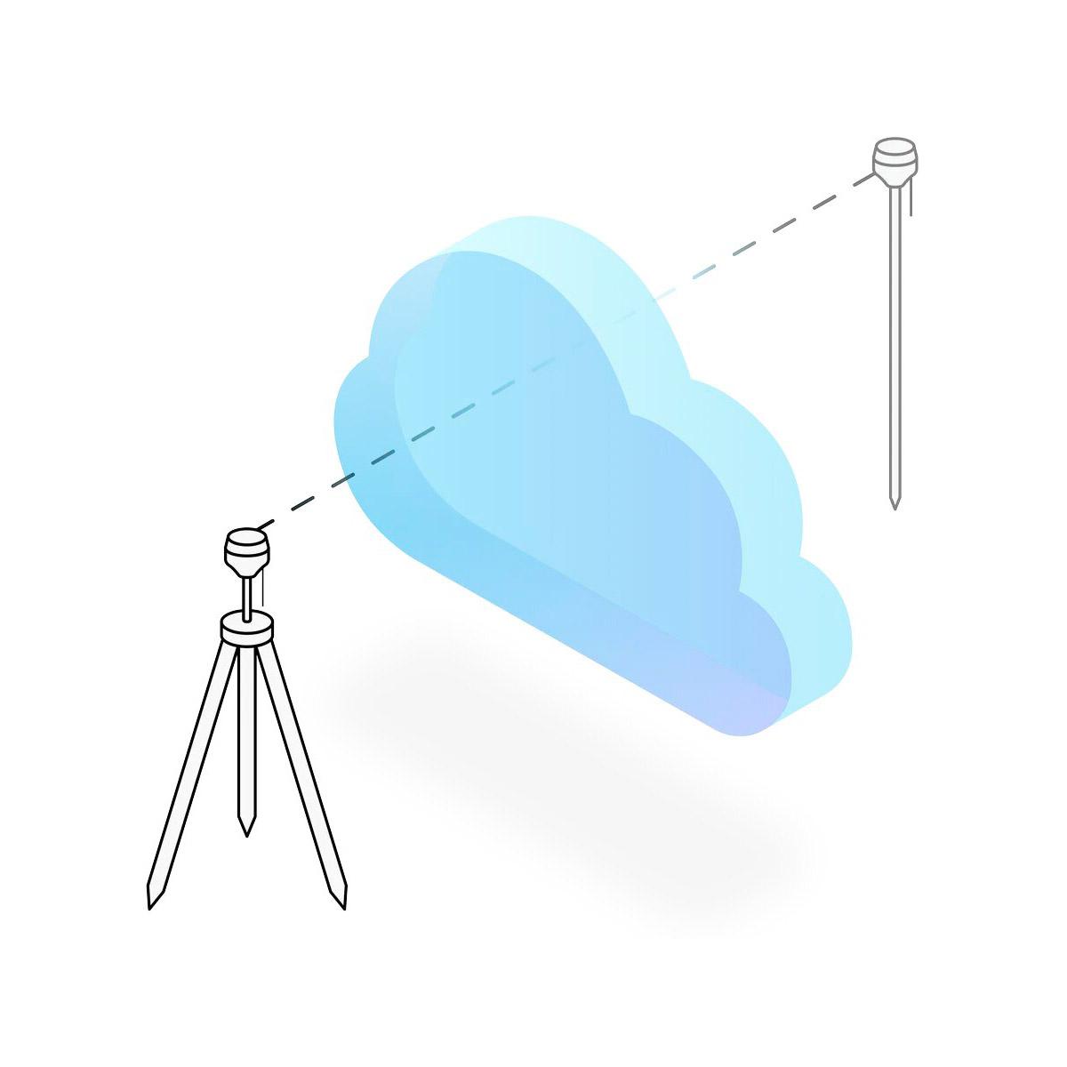 abonnement rtk et ppk pour la géolocalisation de précision