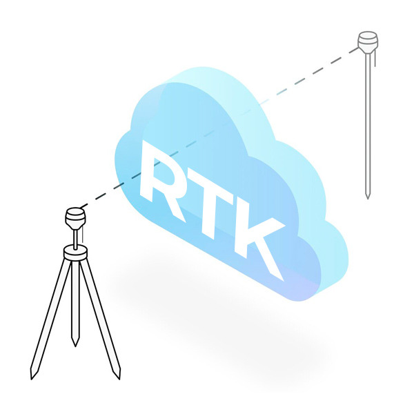 Abonnements RTK de FB SOLUTIONS