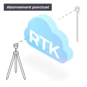 Abonnement RTK